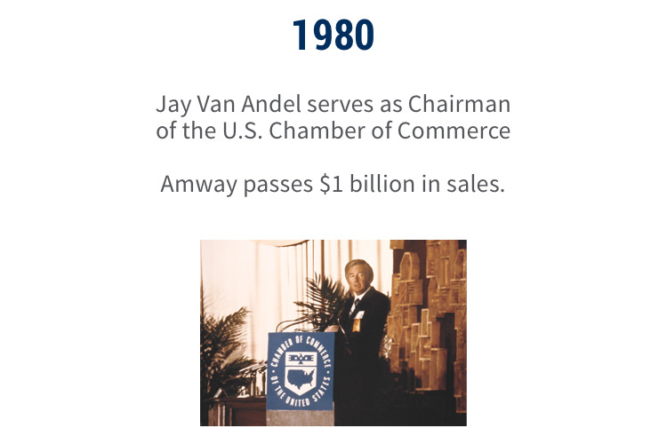 1980: Jay Van Andel serves as Chairman of the U.S. Chamber of Commerce. Amway passes $1 billion in sales.