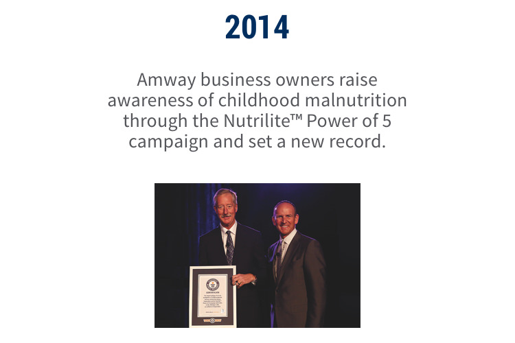 2014: Amway business owners raise awareness of childhood malnutrition through the Nutrilite™ Power of 5 campaign and set a new record.