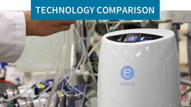 Technology Comparison: Our technology leads the industry. Background image shows man holding a glass of water up to examine it in the eSpring™ lab.